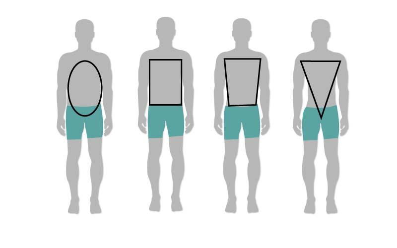Tipos de cuerpo de hombre